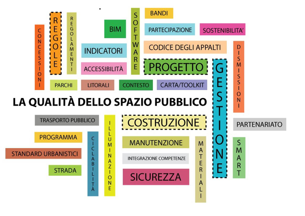 Biennale dello spazio pubblico 2015: al via i lavori preparatori