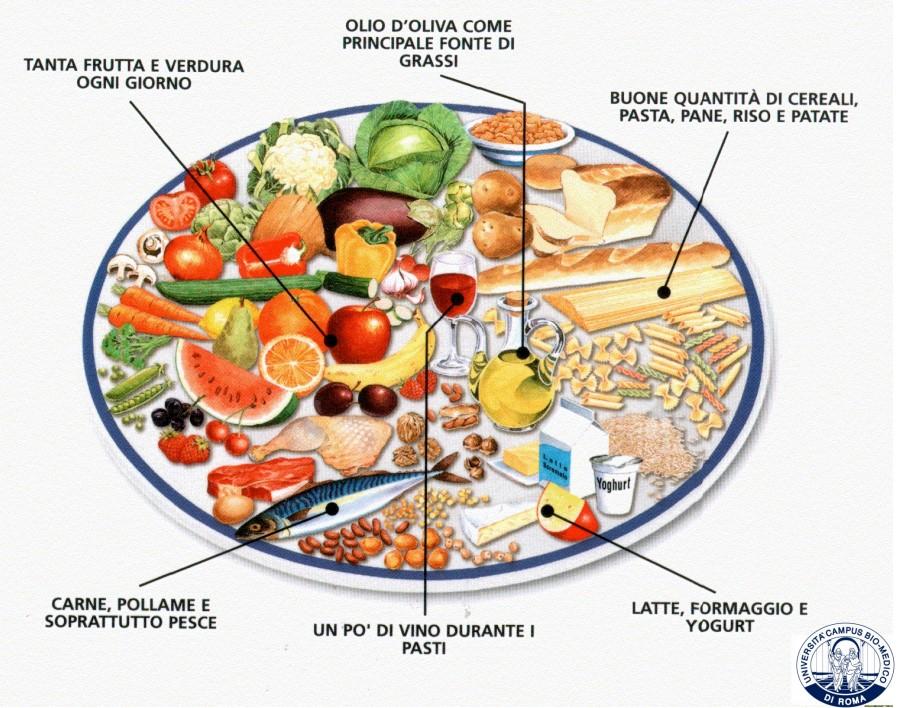 Sosteniamo la nostra economia: cibo italiano sano, sicuro e di qualità