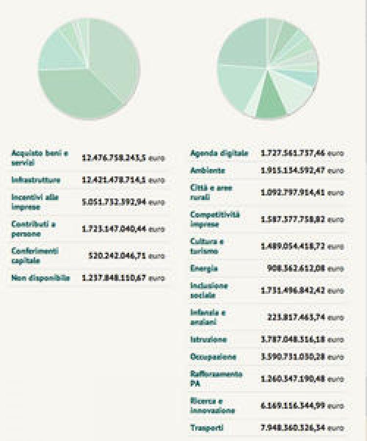 Programmazione europea 2014-2020: valutazioni e orientamenti delle Città del Vino